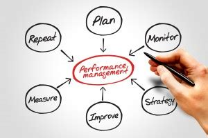 Your Mid-Year Business Plan Review Allen Wright
